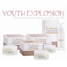 Youth Explosion Set - Day & Night cream, Eye contour cream + Serum